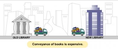 Переезд библиотеки