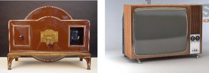 Принцип «Замена механической схемы» в телевизоре